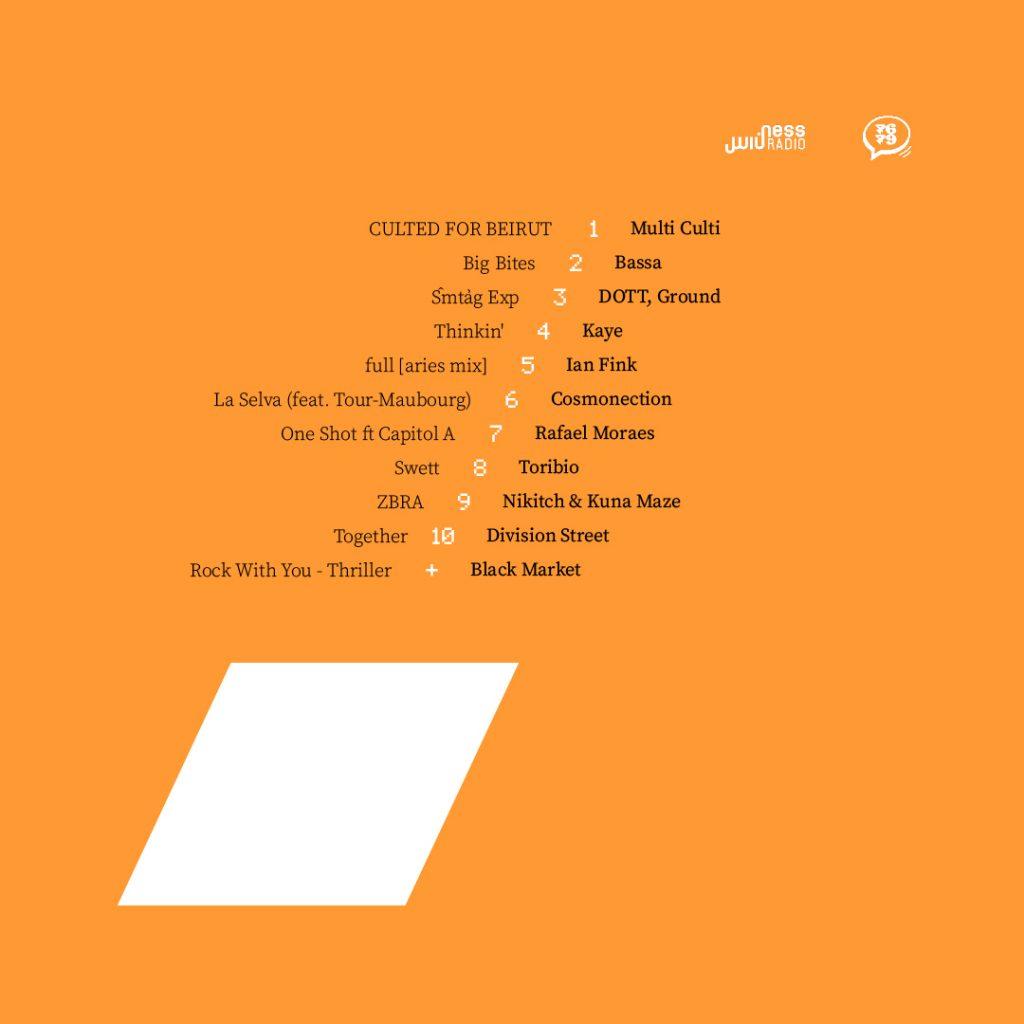 bc 10/10 (4649WW #121) Tracklist